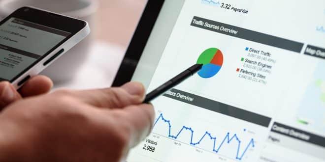 Google Ads: effektiv Werben mit Hilfe von Google